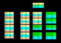 équipes du défi 6 juin