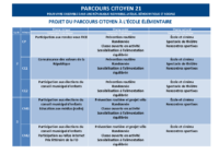 buffon_elem_parcours_citoyen